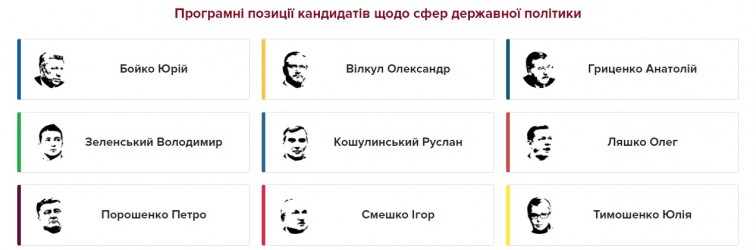 Обирати без емоцій: ГО «Центр UA» презентувала онлайн-інструмент для виборців